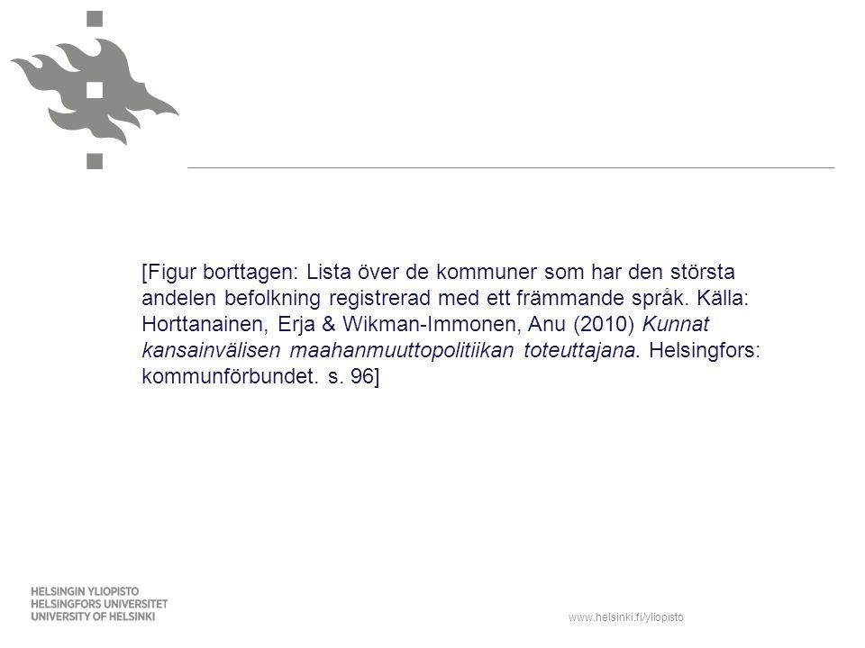 www.helsinki.fi/yliopisto [Figur borttagen: Lista över de kommuner som har den största andelen befolkning registrerad med ett främmande språk. Källa: