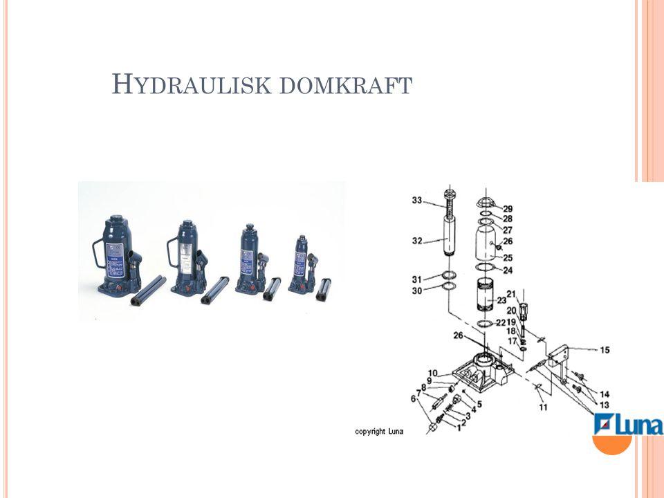 H YDRAULISK DOMKRAFT