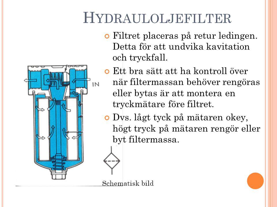 H YDRAULOLJEFILTER Filtret placeras på retur ledingen. Detta för att undvika kavitation och tryckfall. Ett bra sätt att ha kontroll över när filtermas