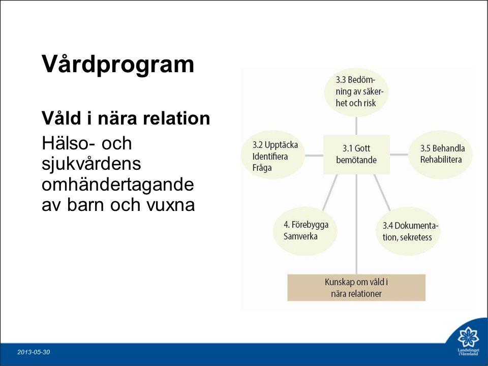 Vårdprogram Våld i nära relation Hälso- och sjukvårdens omhändertagande av barn och vuxna 2013-05-30
