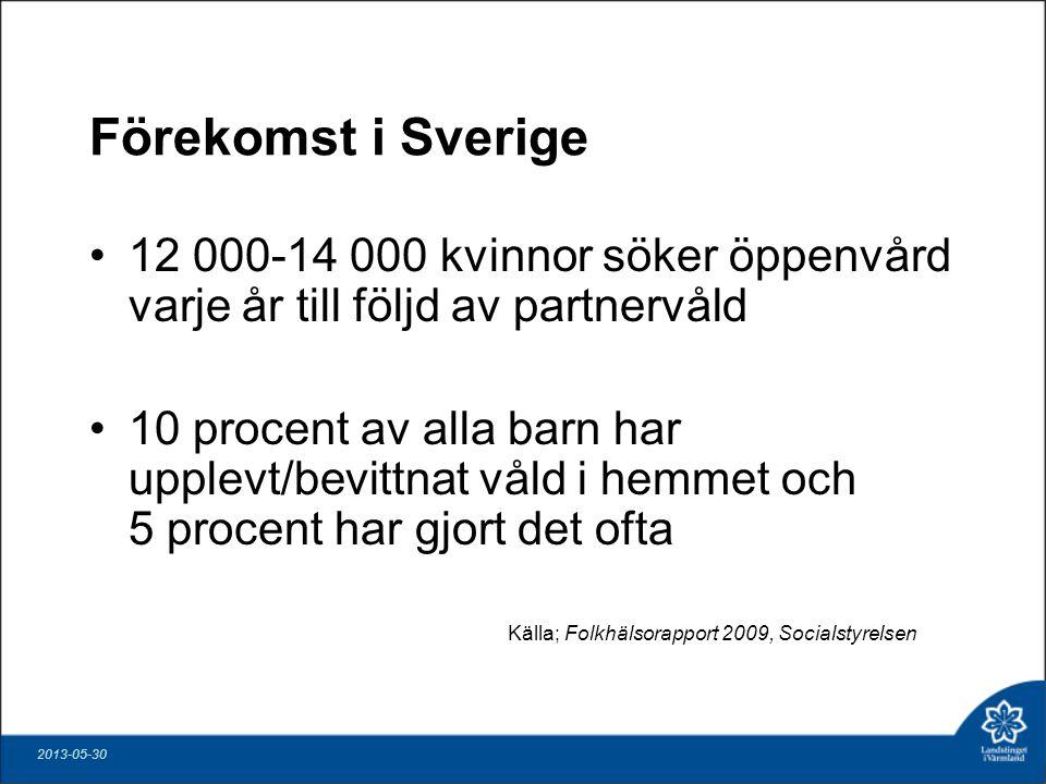 Förekomst i Sverige 12 000-14 000 kvinnor söker öppenvård varje år till följd av partnervåld 10 procent av alla barn har upplevt/bevittnat våld i hemm