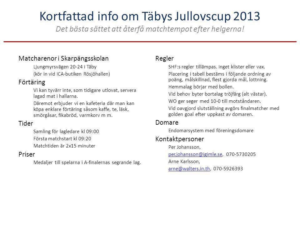 Kortfattad info om Täbys Jullovscup 2013 Det bästa sättet att återfå matchtempot efter helgerna! Matcharenor i Skarpängsskolan Ljungmyrsvägen 20-24 i