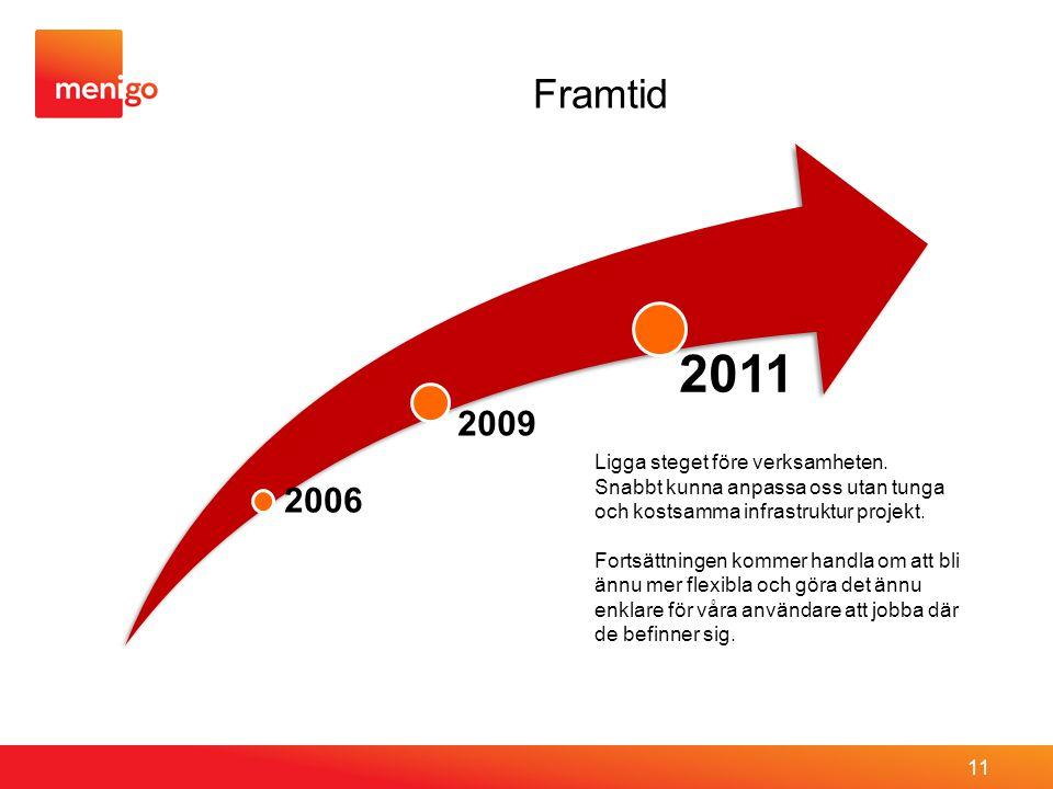 Framtid 11 2006 2009 2011 Ligga steget före verksamheten. Snabbt kunna anpassa oss utan tunga och kostsamma infrastruktur projekt. Fortsättningen komm