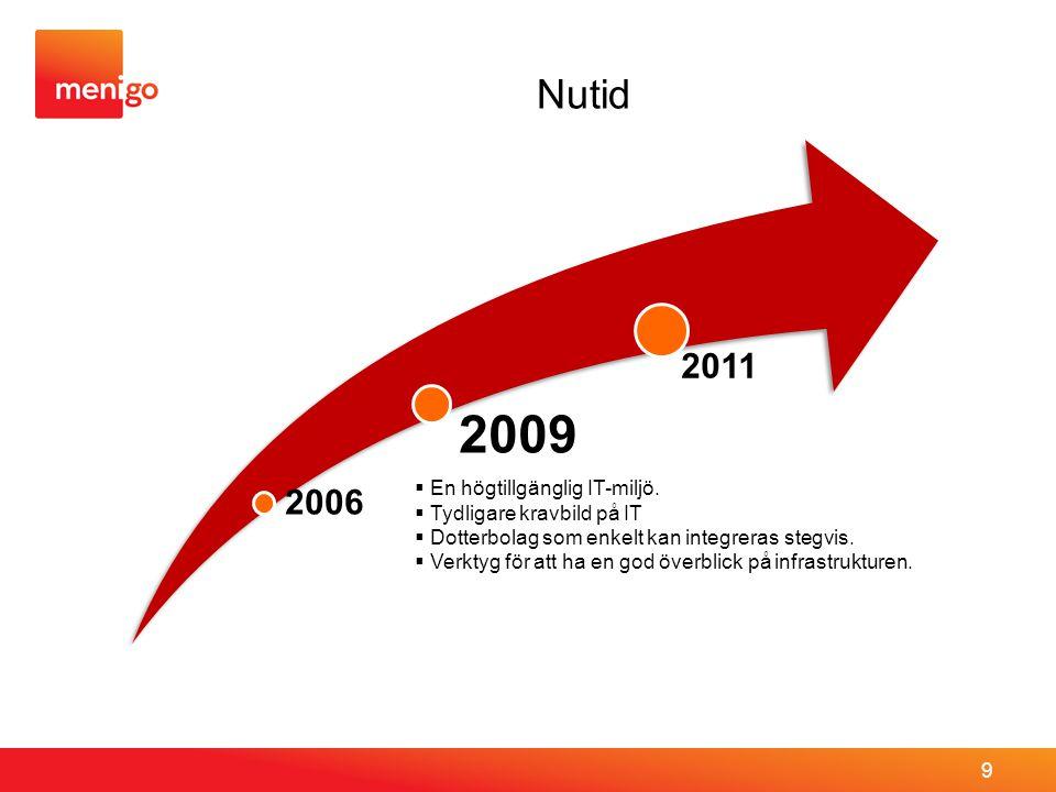 Nutid 9 2006 2009 2011  En högtillgänglig IT-miljö.  Tydligare kravbild på IT  Dotterbolag som enkelt kan integreras stegvis.  Verktyg för att ha