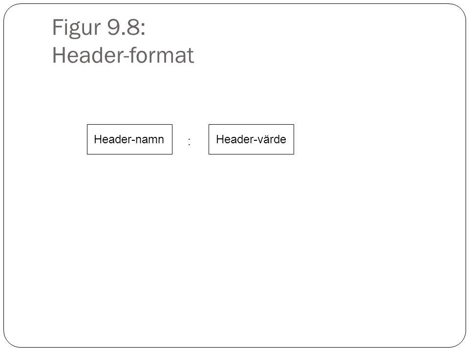 Figur 9.8: Header-format Header-namnHeader-värde :