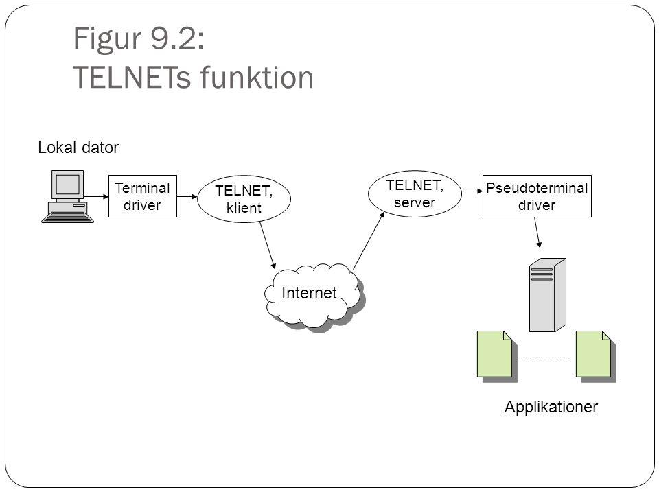 Figur 9.2: TELNETs funktion TELNET, klient Terminal driver Internet TELNET, server Lokal dator Applikationer Pseudoterminal driver