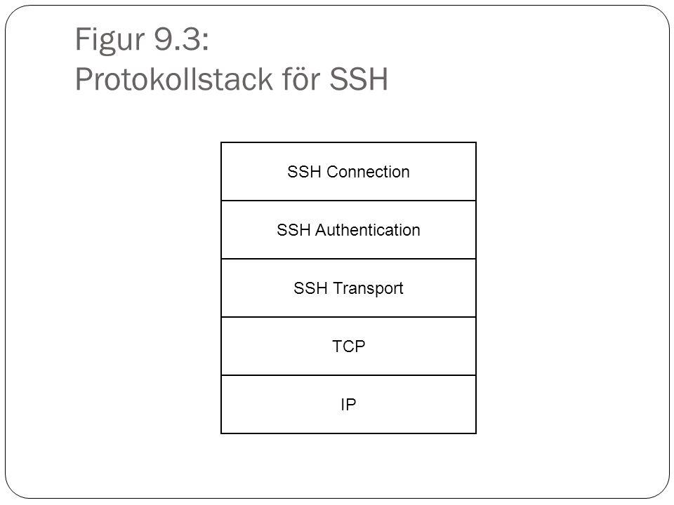 Figur 9.3: Protokollstack för SSH SSH Authentication SSH Transport TCP IP SSH Connection