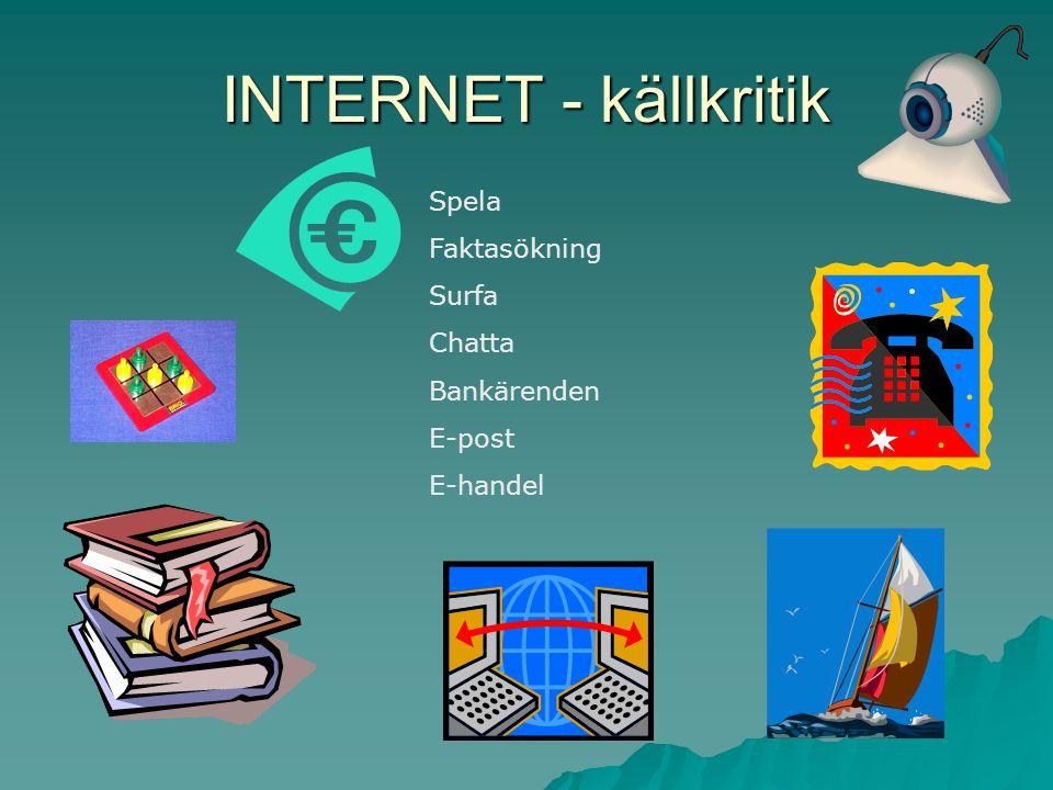 INTERNET - källkritik Spela Faktasökning Surfa Chatta Bankärenden E-post E-handel