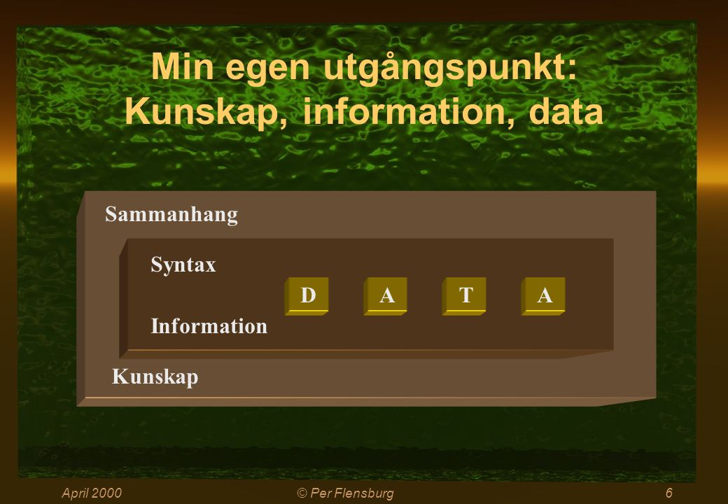 April 2000© Per Flensburg7 Alfabetisk definition  Data är symboler utan mening  Information är symboler i en syntaktisk form  Kunskap är information som tollkas av en människa.