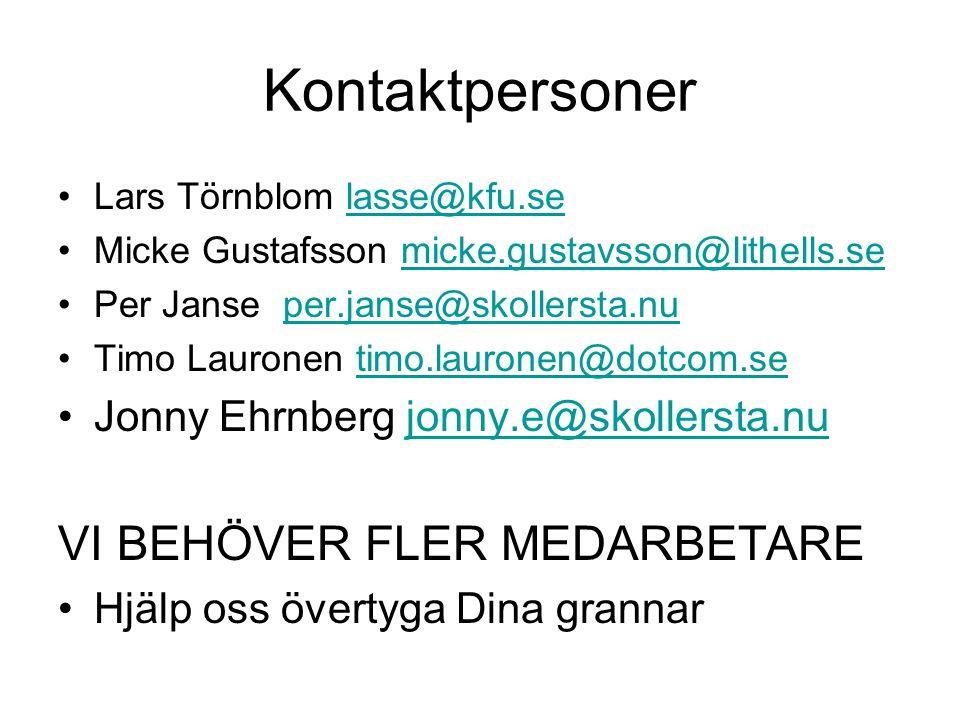 Kontaktpersoner •Lars Törnblom lasse@kfu.selasse@kfu.se •Micke Gustafsson micke.gustavsson@lithells.semicke.gustavsson@lithells.se •Per Janse per.jans