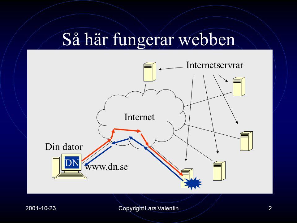 2001-10-23Copyright Lars Valentin2 Så här fungerar webben Internet Internetservrar Din dator www.dn.se DN