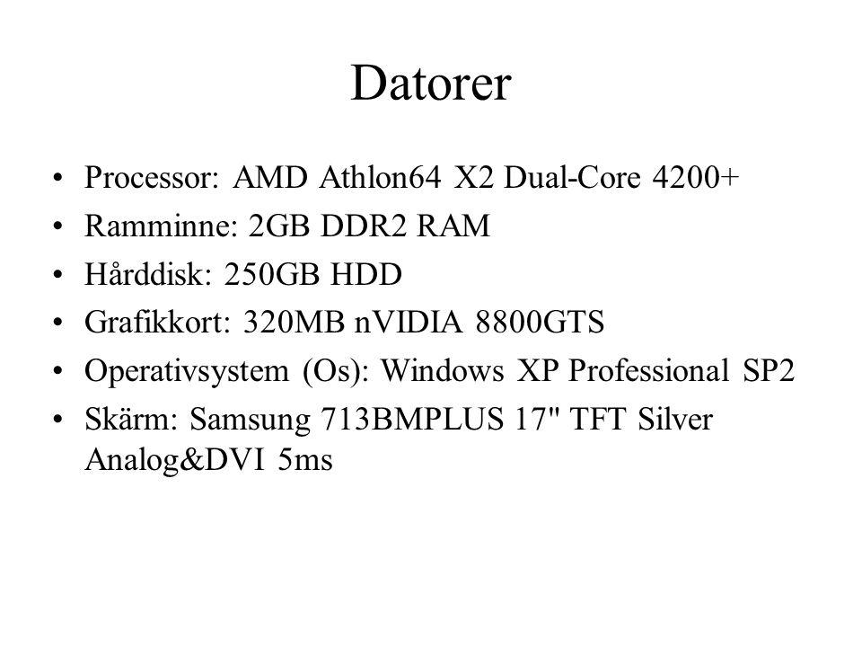 Datorer •P•Processor: AMD Athlon64 X2 Dual-Core 4200+ •R•Ramminne: 2GB DDR2 RAM •H•Hårddisk: 250GB HDD •G•Grafikkort: 320MB nVIDIA 8800GTS •O•Operativ