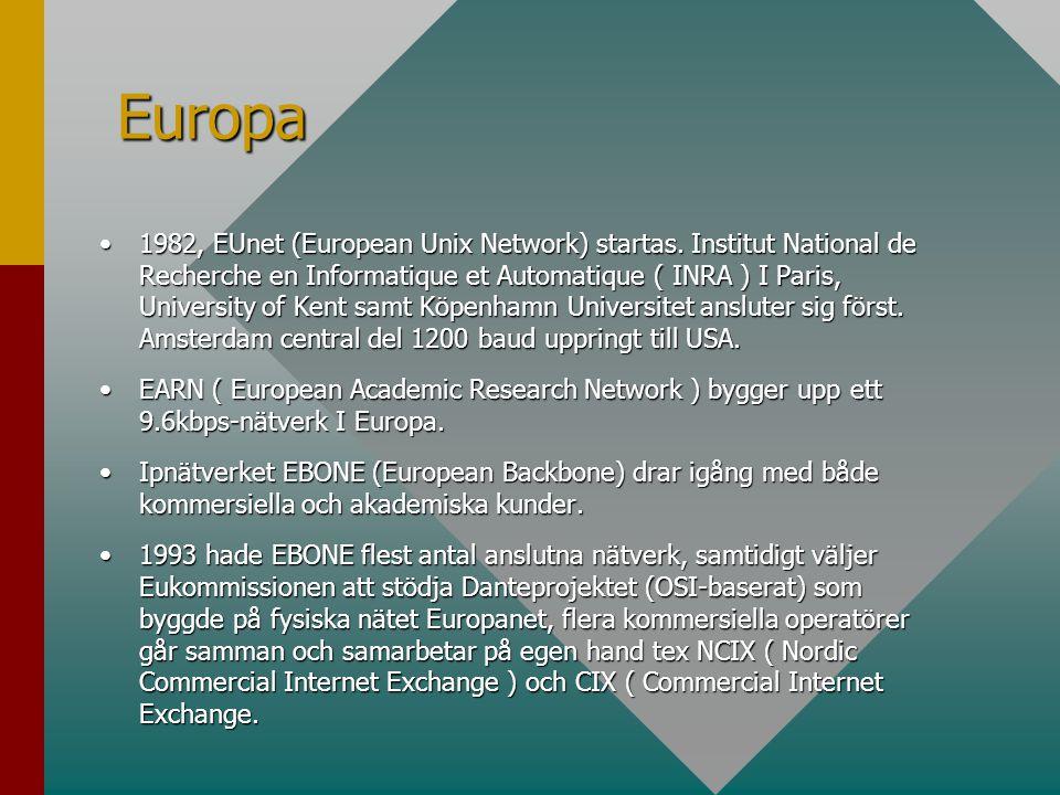 •1988, SUNET blir den Svenska delen av Internet, som tidigare utgjordes av EARN och EUnet.