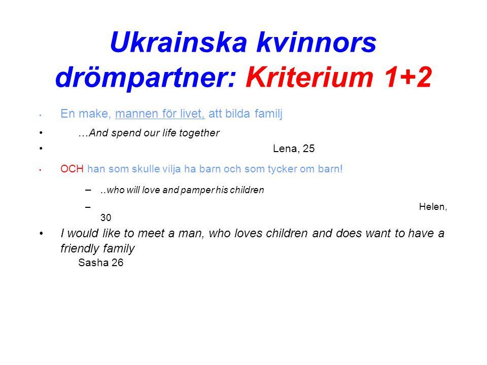 Ukrainska kvinnors drömpartner: Kriterium 1+2 • En make, mannen för livet, att bilda familj •…And spend our life together •Lena, 25 • OCH han som skulle vilja ha barn och som tycker om barn.