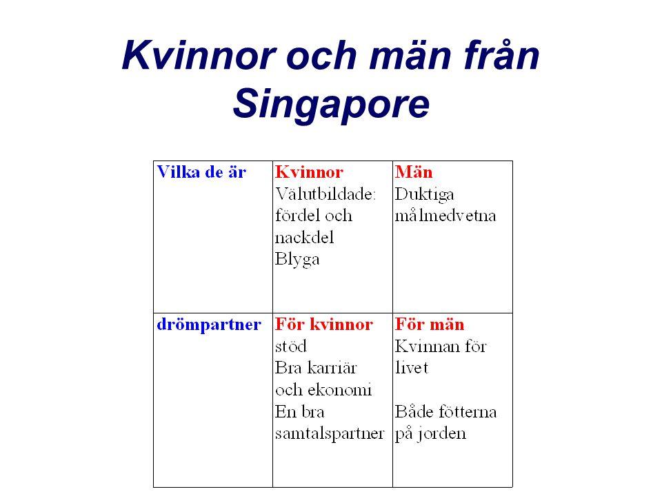 Kvinnor och män från Singapore