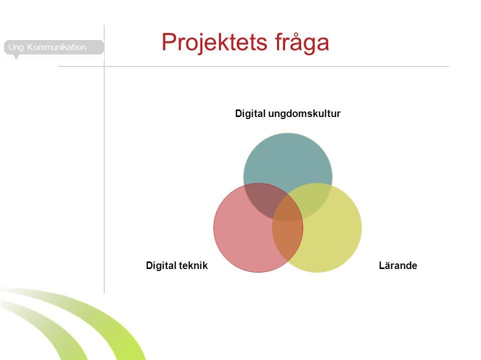 Projektets fråga Digital ungdomskultur Lärande Digital teknik