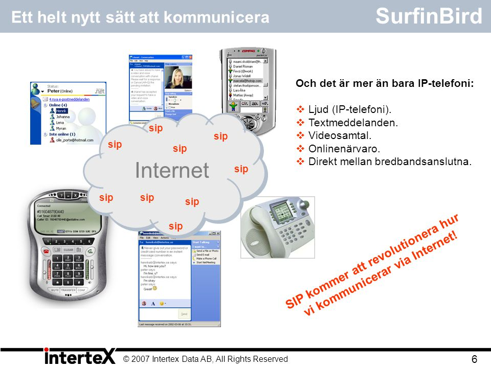© 2007 Intertex Data AB, All Rights Reserved 6 SurfinBird Internet Och det är mer än bara IP-telefoni:  Ljud (IP-telefoni).