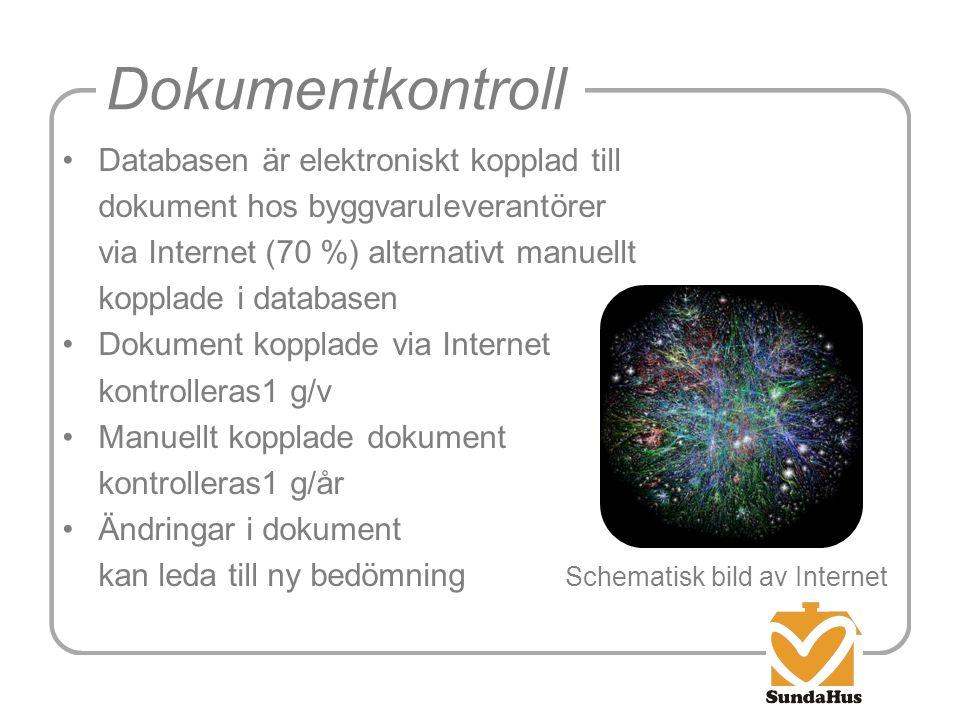 Dokumentkontroll •Databasen är elektroniskt kopplad till dokument hos byggvaruleverantörer via Internet (70 %) alternativt manuellt kopplade i databas