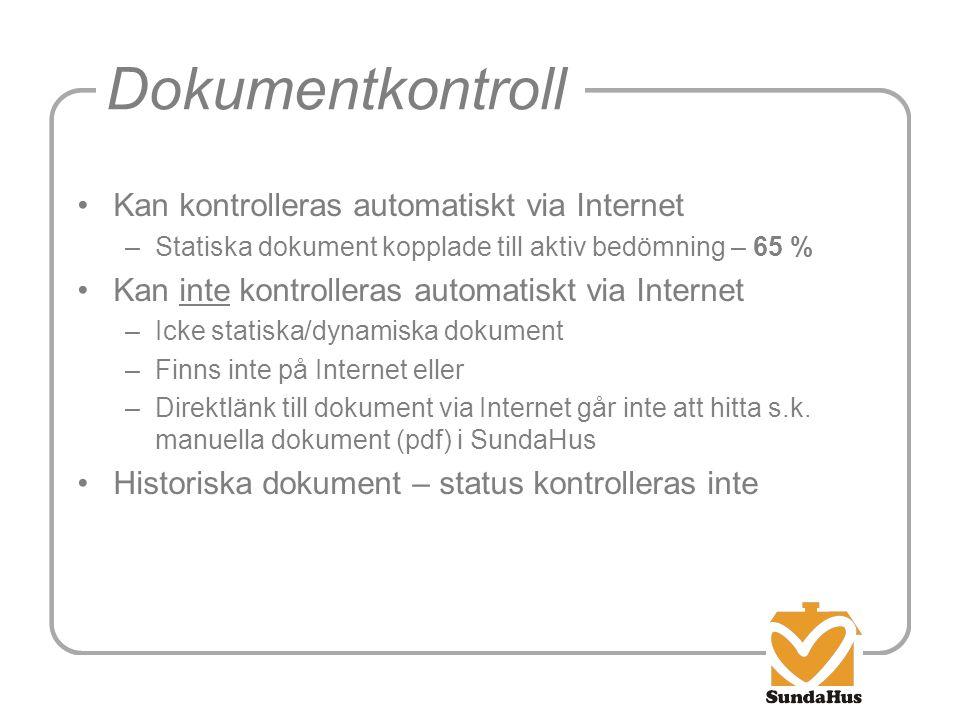 Dokumentkontroll •Kan kontrolleras automatiskt via Internet –Statiska dokument kopplade till aktiv bedömning – 65 % •Kan inte kontrolleras automatiskt