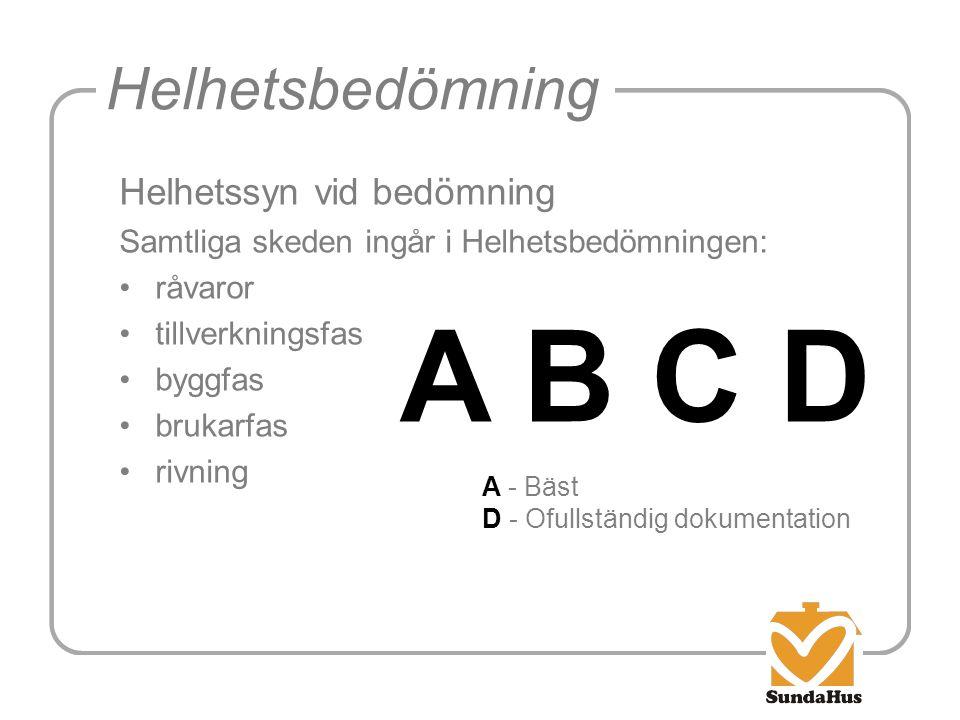 Helhetssyn vid bedömning Samtliga skeden ingår i Helhetsbedömningen: •råvaror •tillverkningsfas •byggfas •brukarfas •rivning Helhetsbedömning A B C D