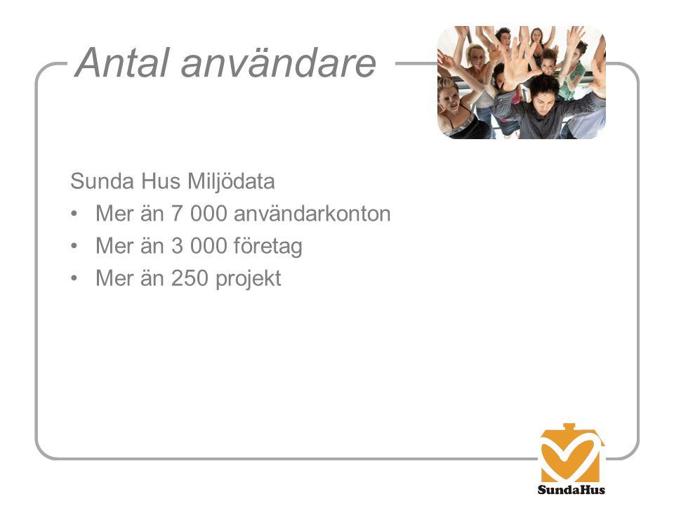 Antal användare Sunda Hus Miljödata •Mer än 7 000 användarkonton •Mer än 3 000 företag •Mer än 250 projekt