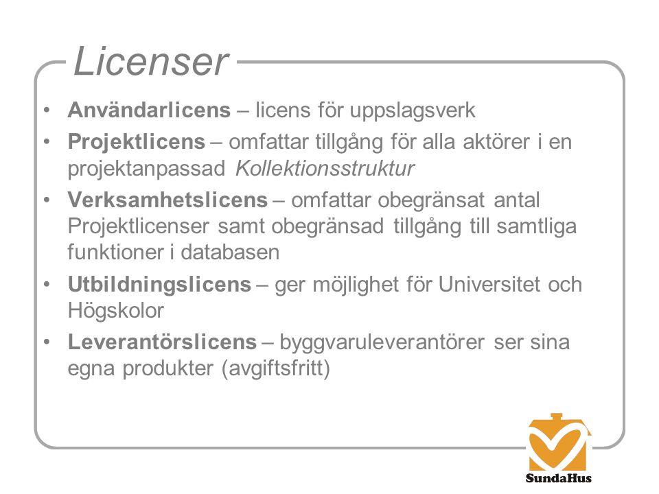 Licenser •Användarlicens – licens för uppslagsverk •Projektlicens – omfattar tillgång för alla aktörer i en projektanpassad Kollektionsstruktur •Verks