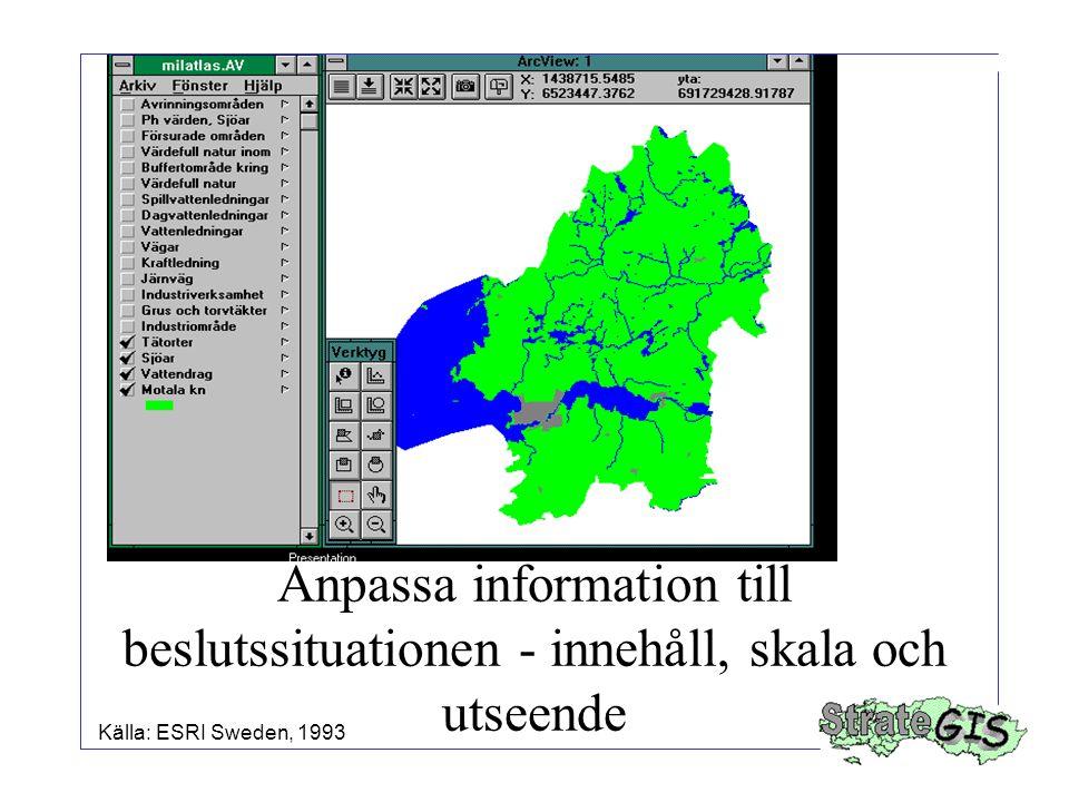 Anpassa information till beslutssituationen - innehåll, skala och utseende Källa: ESRI Sweden, 1993