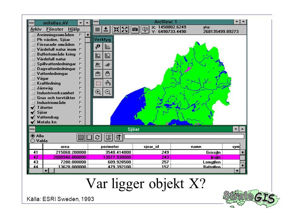 Var ligger objekt X? Källa: ESRI Sweden, 1993