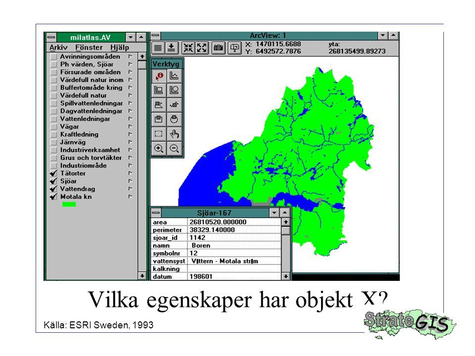 Vilka egenskaper har objekt X? Källa: ESRI Sweden, 1993