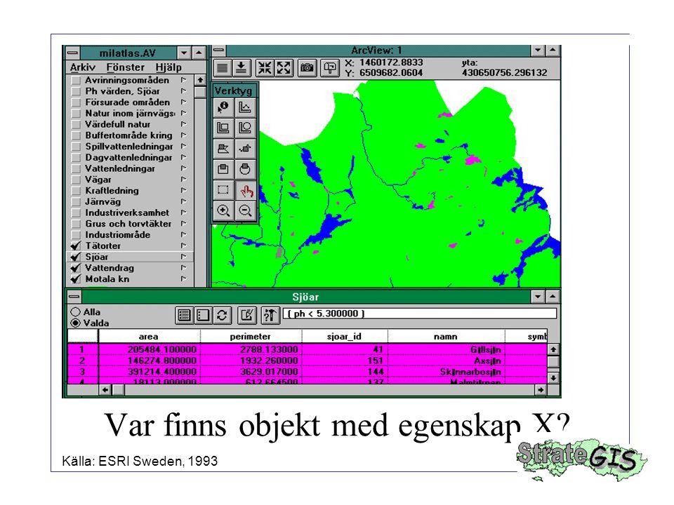 Var finns objekt med egenskap X? Källa: ESRI Sweden, 1993