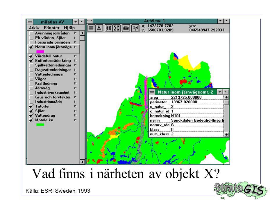 Vad finns i närheten av objekt X? Källa: ESRI Sweden, 1993
