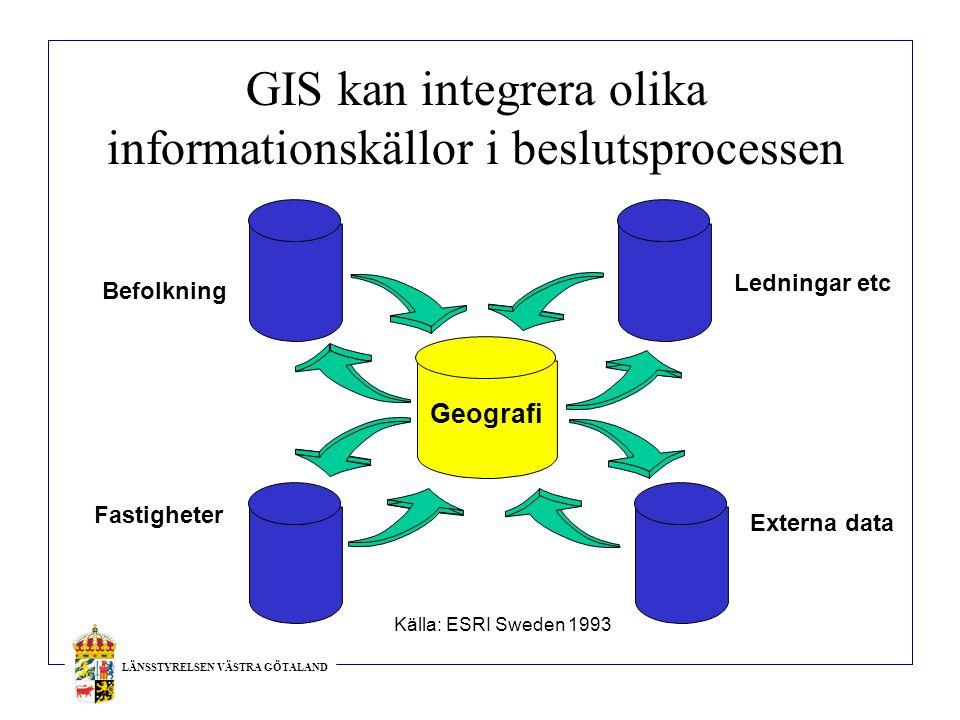 LÄNSSTYRELSEN VÄSTRA GÖTALAND GIS kan integrera olika informationskällor i beslutsprocessen Befolkning Fastigheter Ledningar etc Externa data Geografi