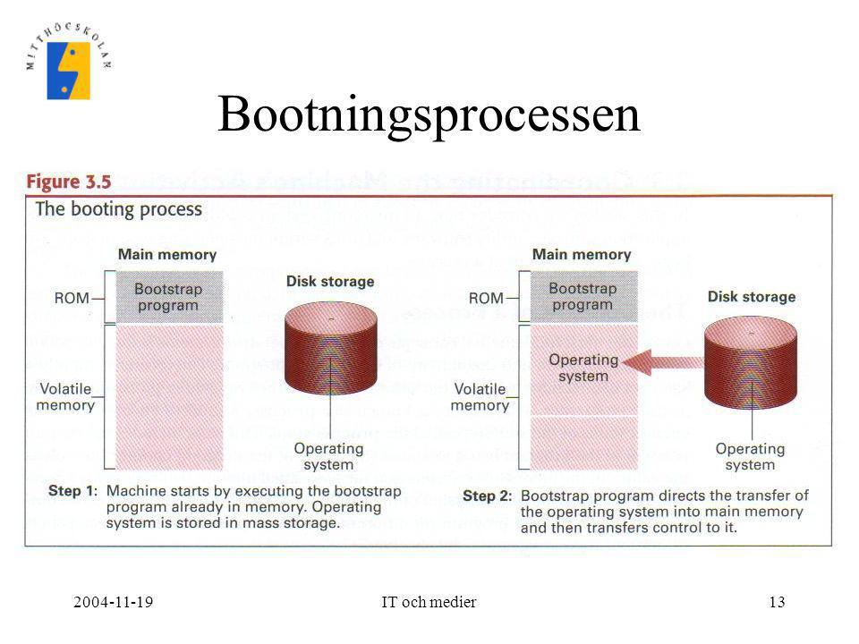 2004-11-19IT och medier13 Bootningsprocessen