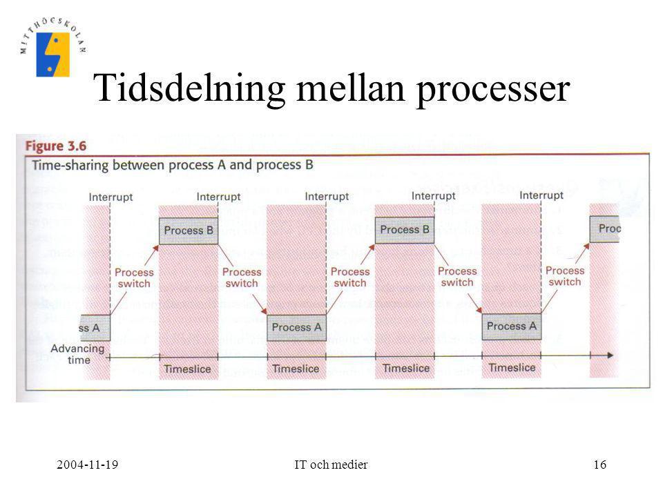 2004-11-19IT och medier16 Tidsdelning mellan processer
