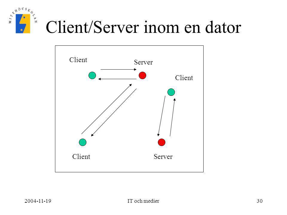 2004-11-19IT och medier30 Client Server Client/Server inom en dator