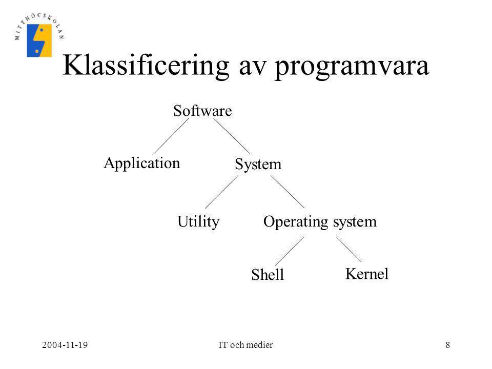 2004-11-19IT och medier9 Klassificering av programvara II •Applikationsprogram –Databassystem –Programutvecklingsverktyg –Ordbehandlare –Spel •Systemprogram –Systemverktyg (t.ex scandisk, diskavfragmenteraren) –Operativsystem