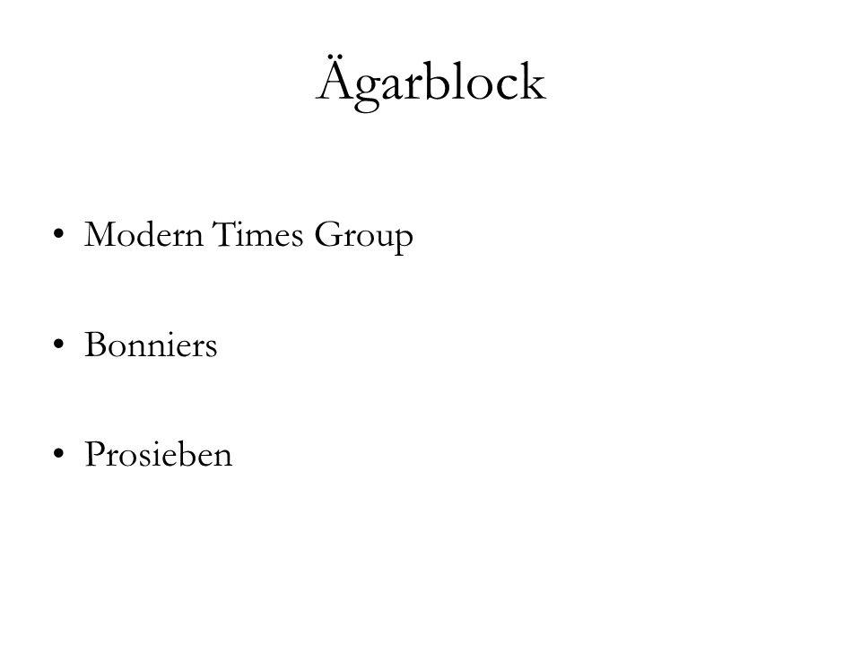 Ägarblock •Modern Times Group •Bonniers •Prosieben