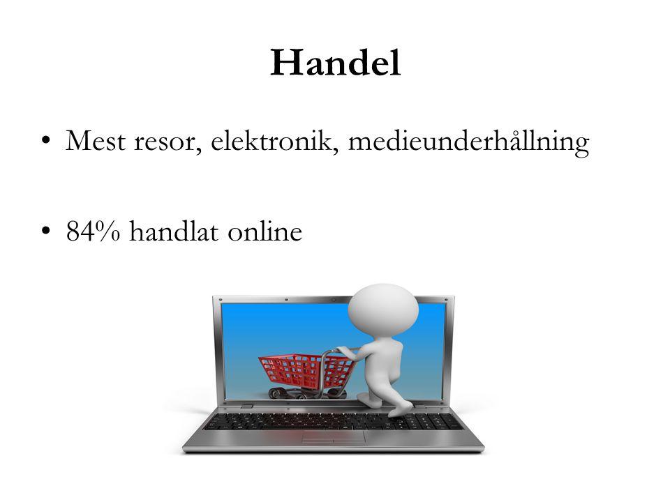 Handel •Mest resor, elektronik, medieunderhållning •84% handlat online
