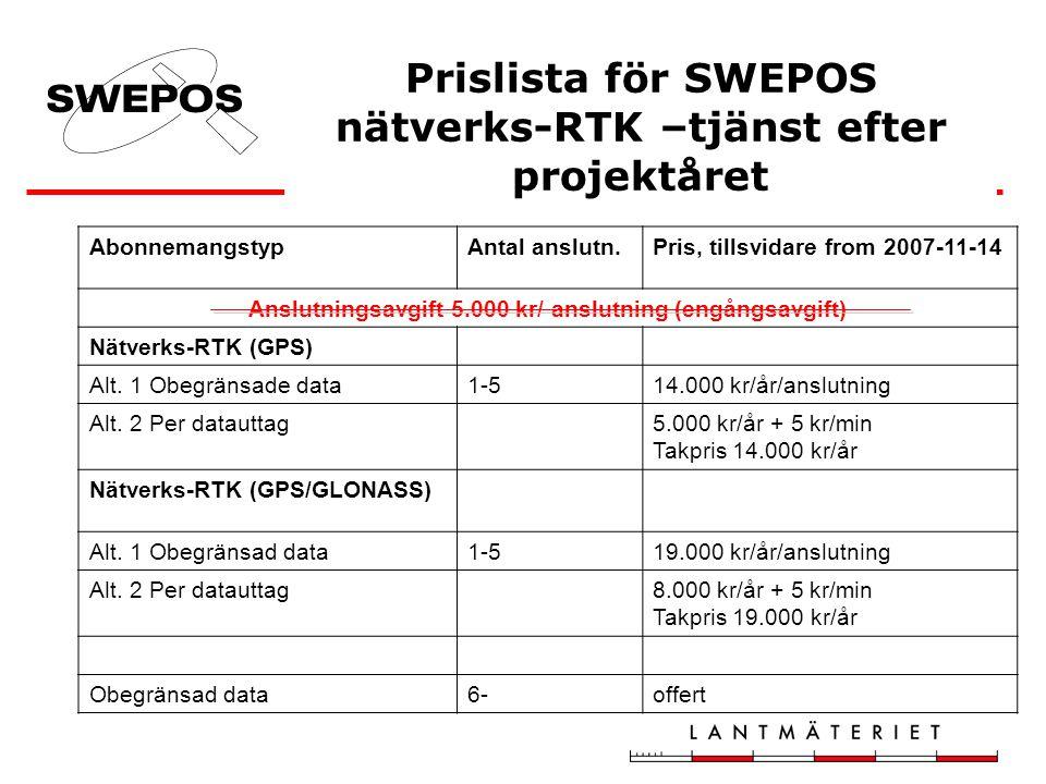 AbonnemangstypAntal anslutn.Pris, tillsvidare from 2007-11-14 Anslutningsavgift 5.000 kr/ anslutning (engångsavgift) Nätverks-RTK (GPS) Alt. 1 Obegrän