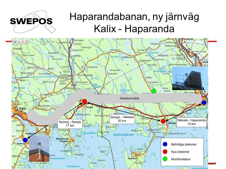 Haparandabanan, ny järnväg Kalix - Haparanda