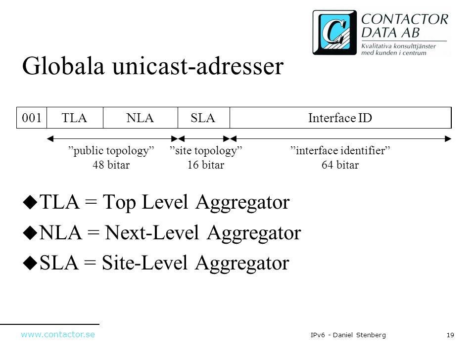 www.contactor.se 19IPv6 - Daniel Stenberg Globala unicast-adresser  TLA = Top Level Aggregator  NLA = Next-Level Aggregator  SLA = Site-Level Aggre