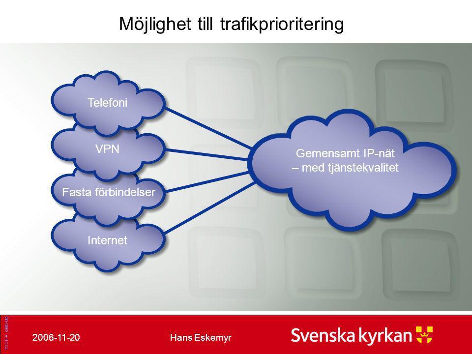 Hans Eskemyr2006-11-20 TS OH A (2005-08) Centrala navet Äldre tjänster som ska migreras Routrar & Switchar->Ingår i Telia Datanet FrameRelay->Erbjuds ny tjänst Ring In (enanvändare) ->Minskas till 2st Ascend 4st Telia Multi.