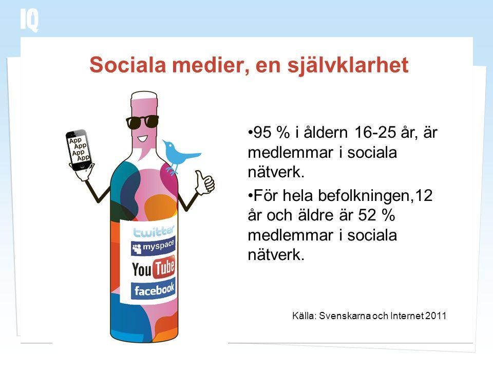 Sociala medier, en självklarhet •95 % i åldern 16-25 år, är medlemmar i sociala nätverk. •För hela befolkningen,12 år och äldre är 52 % medlemmar i so
