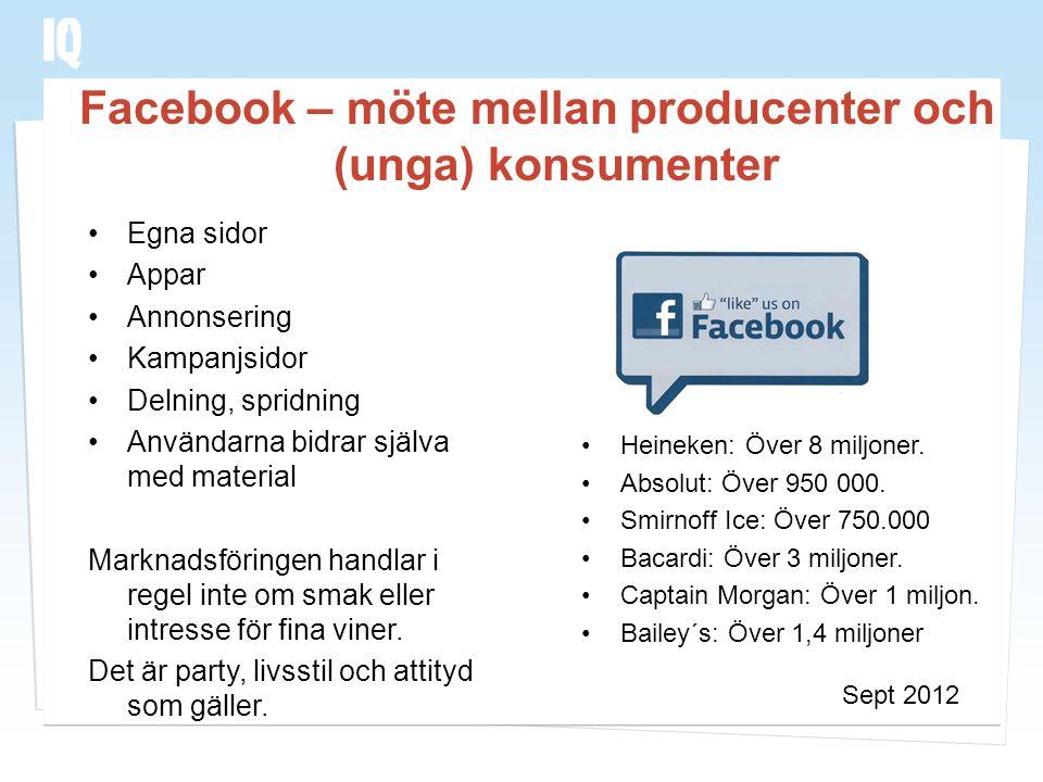 Facebook – möte mellan producenter och (unga) konsumenter •Egna sidor •Appar •Annonsering •Kampanjsidor •Delning, spridning •Användarna bidrar själva