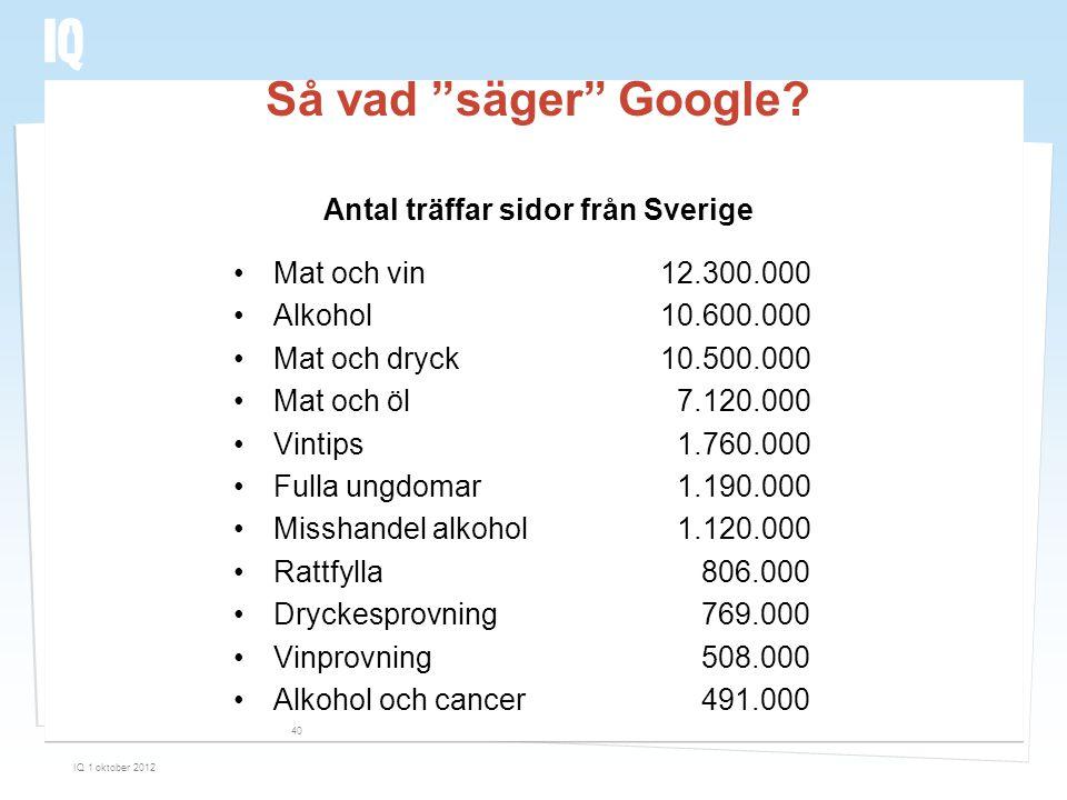 """Så vad """"säger"""" Google? Antal träffar sidor från Sverige •Mat och vin12.300.000 •Alkohol10.600.000 •Mat och dryck10.500.000 •Mat och öl 7.120.000 •Vint"""