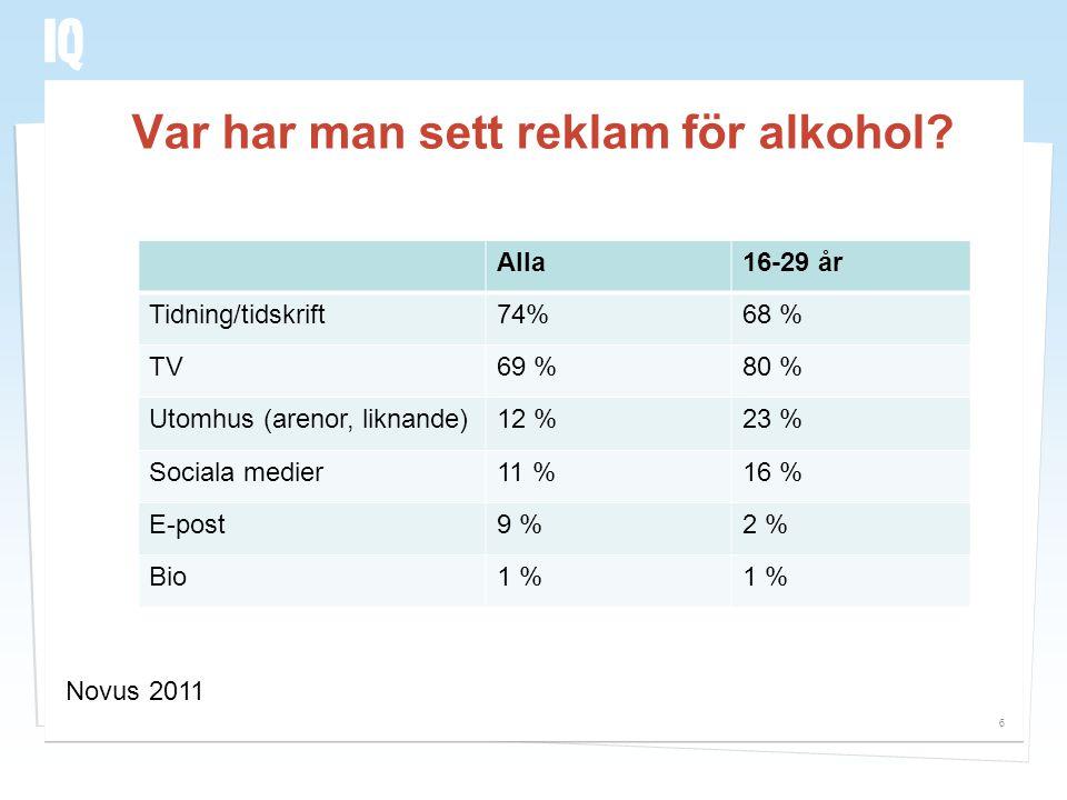 Var har man sett reklam för alkohol? 6 Alla16-29 år Tidning/tidskrift74%68 % TV69 %80 % Utomhus (arenor, liknande)12 %23 % Sociala medier11 %16 % E-po