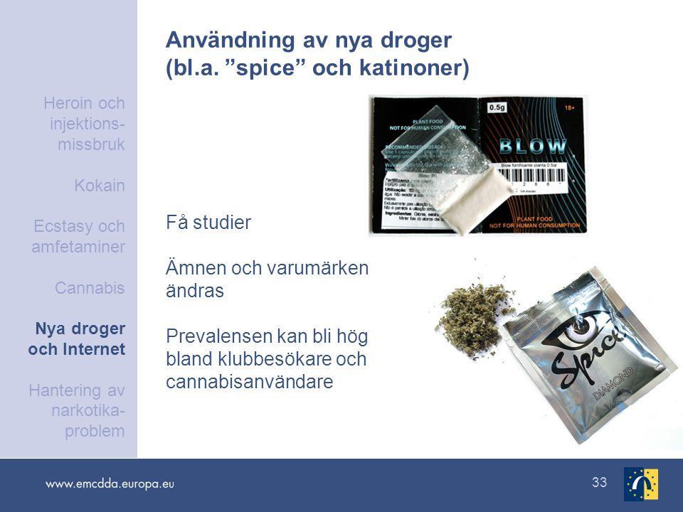 33 Användning av nya droger (bl.a.