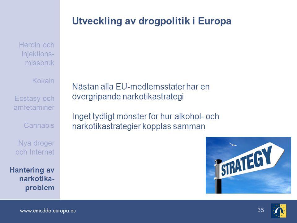 35 Utveckling av drogpolitik i Europa Nästan alla EU-medlemsstater har en övergripande narkotikastrategi Inget tydligt mönster för hur alkohol- och narkotikastrategier kopplas samman Heroin och injektions- missbruk Kokain Ecstasy och amfetaminer Cannabis Nya droger och Internet Hantering av narkotika- problem