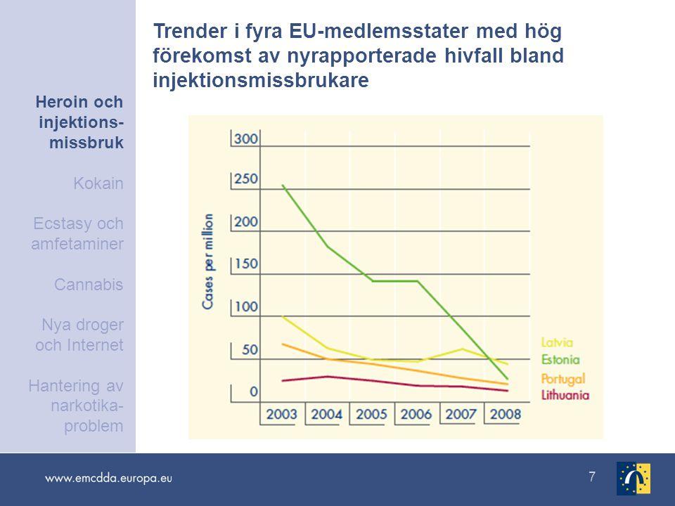 7 Trender i fyra EU-medlemsstater med hög förekomst av nyrapporterade hivfall bland injektionsmissbrukare Heroin och injektions- missbruk Kokain Ecstasy och amfetaminer Cannabis Nya droger och Internet Hantering av narkotika- problem
