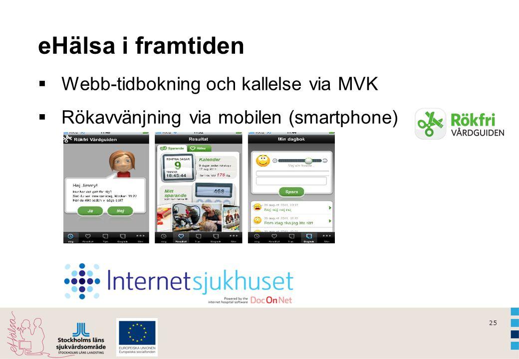 25 eHälsa i framtiden  Webb-tidbokning och kallelse via MVK  Rökavvänjning via mobilen (smartphone)